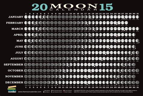 Moon Calendar Moon Phases On Target In Canada