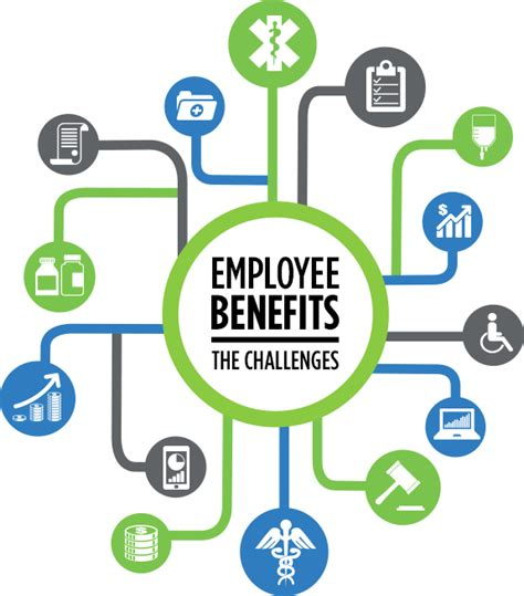 Benefits Hour by Employee Benefits Consultants Jp Griffin