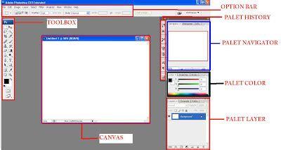 tutorial belajar dasar photoshop cs3 tutorial dasar photoshop cs3 angga keluk