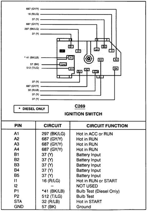 2008 F250 Wiring Schematic