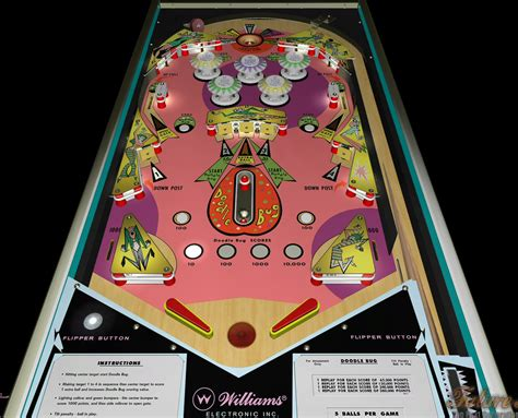 doodle bug locations doodle bug williams 1971 future pinball works in