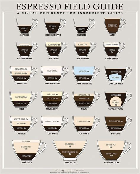 espresso drinks 25 best ideas about espresso drinks on