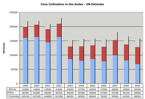 incremeno arriendos 2016 incremento arriendos comerciales 2016 colombia