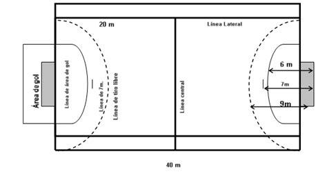 cuanto cuanto mide la cancha de basquetbol me pueden ayudar con esto cuanto mide la cancha de futbol