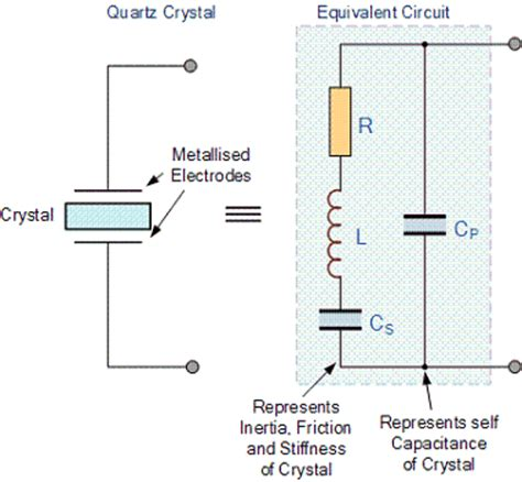 inductor capacitor oscillator circuit oscillators and applications electronics and communications lecture notes