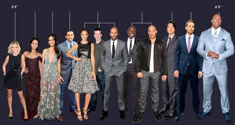 fast and furious actor cast are you a fast and furious super fan