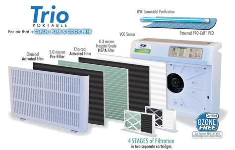 field controls trio 1200 air purification system