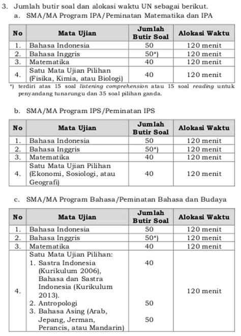 Detik Detik Ujian Nasional Smp 2018 Ori siswa sma bisa pilih mapel peminatan un bagaimana cetak soalnya