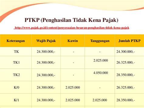 penghasilan tidak kena pajak ptkp nasikhudinismecom pajak doctor rupiah