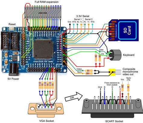 ps2 keyboard wiring ps2 get free image about wiring diagram