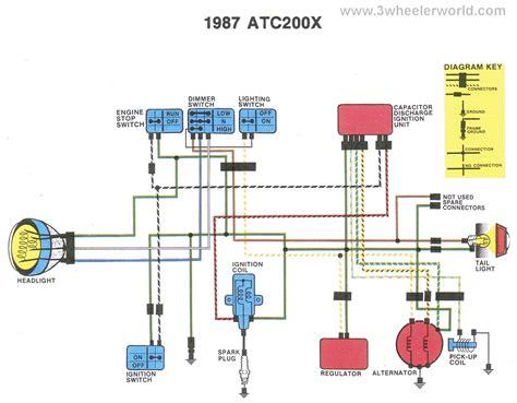 honda atc 70 carburetor diagram honda free engine image