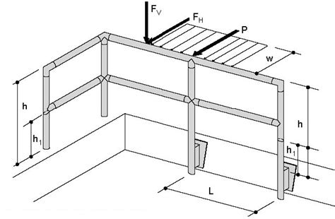 Handrail Support Spacing guard rail handrail structural design civil