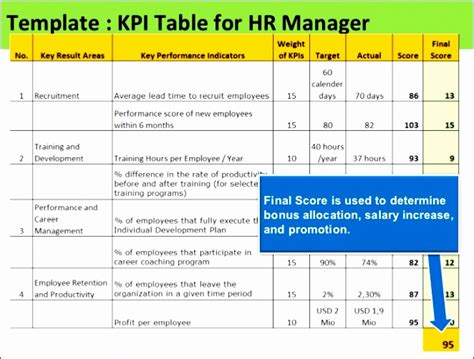 hr kpi template excel 10 human resources excel templates exceltemplates