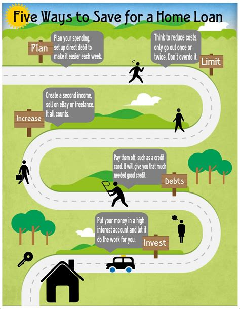 10 Tips For Getting A Home Loan by Infographic Five Ways To Save For A Home Loan