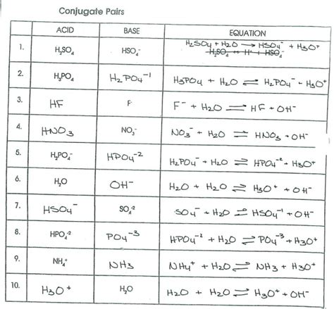 Conjugate Acid Base Pairs Worksheet Answers conjugate acid base pairs worksheet worksheets