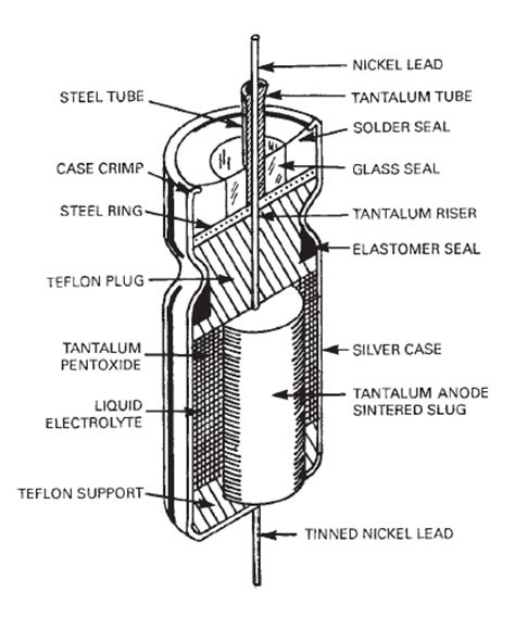facts about capacitors tantalum capacitors information engineering360