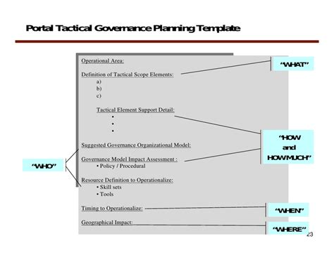 it governance template governance plan pictures to pin on pinsdaddy