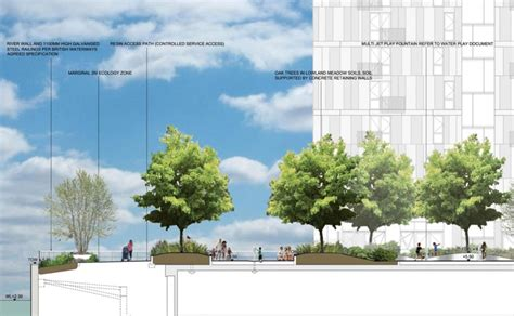 Landscape Arch Elevation Standerwick Land Design