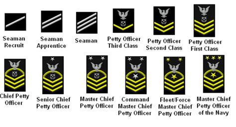 united states navy ranks u s military ranks and rates