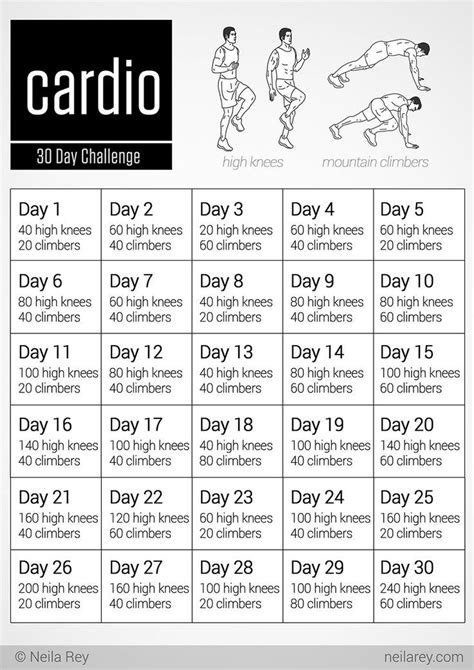 weight loss challenge program the blasting model secret three circuit cardio