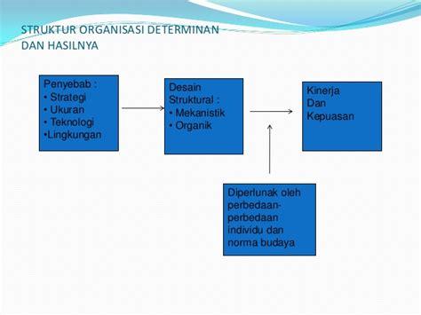 teori organisasi struktur desain dan aplikasi pdf struktur organisasi b