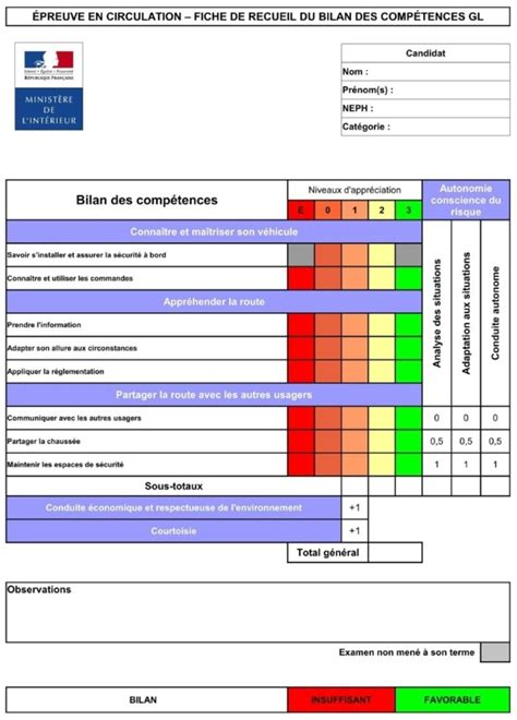 Grille Examen Permis by L 233 Preuve En Circulation Des Permis P L Et Be Page 5