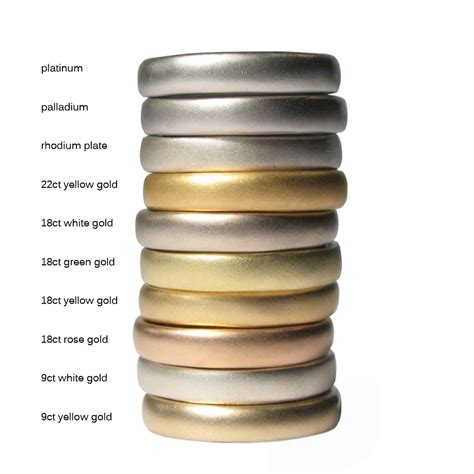comparing different materials wedding bands platinum vs