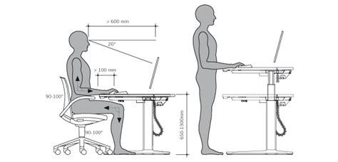 Correct Desk Height by Ergonomics Keeney S Office Supply