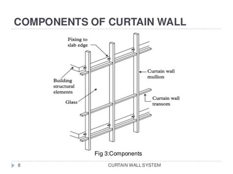 curtain components curtain wall skin of building