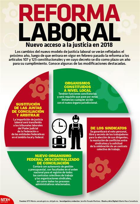 reforma laboral 2016 en mxico maternidad hoy tamaulipas infografias