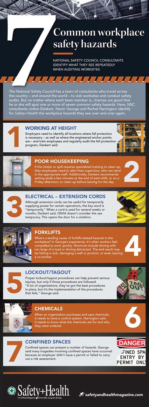common workplace safety hazards june  safetyhealth magazine