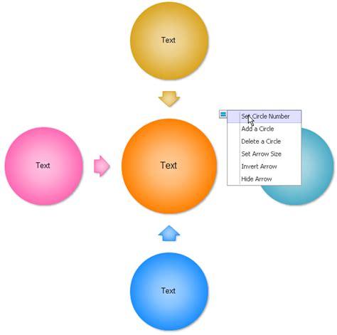 Radial Diagram And Radial Chart Radial Diagram