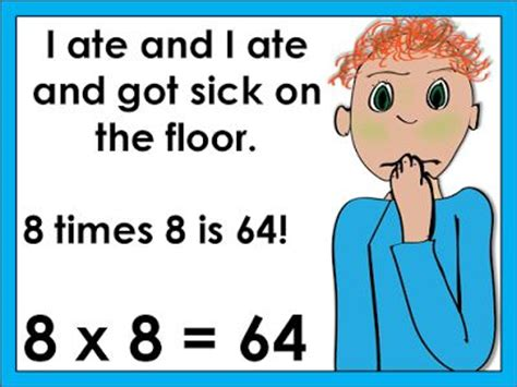 how can i learn my multiplication fast tricks to learn times 8 1000 ideas about