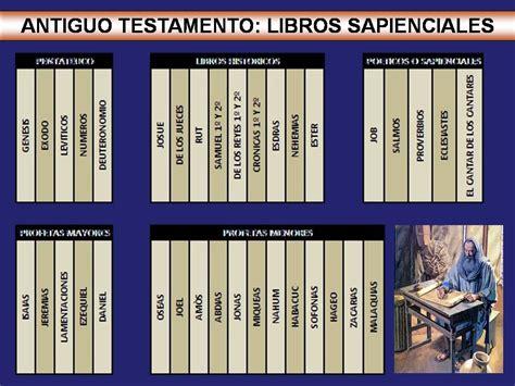 libro la biblia de los at libros sapienciales cristianismo y cultura contempor 225 nea