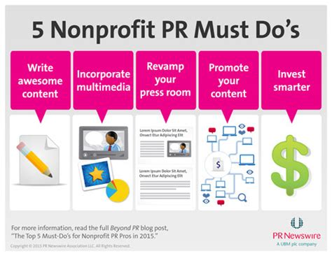 5 Must Dos by The Top 5 Must Do S For Non Profit Pr Pros In 2015