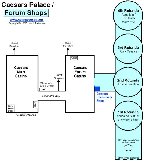 caesars forum shops map caesars palace forum shops las vegas map diagram