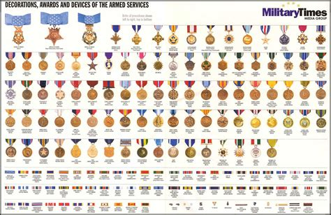Us Army Decorations army medals chart pictures to pin on pinsdaddy