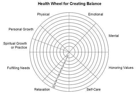 wellness wheel template a fulfilling is one of balance alayne christian