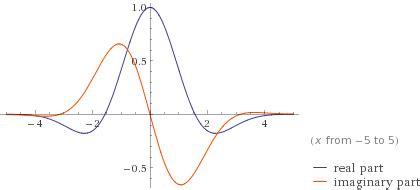 fringe pattern analysis using wavelet transforms gabor wavelet wikipedia