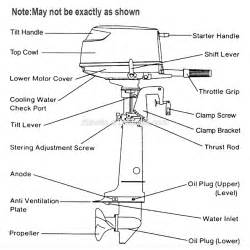 small air cooled boat motor small wiring diagram free
