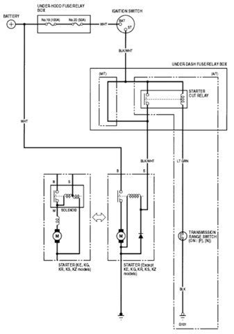 1997 honda cr v wiring diagram fuse box and wiring diagram