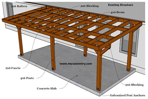 free patio cover design plans building a patio cover plans for building an almost free