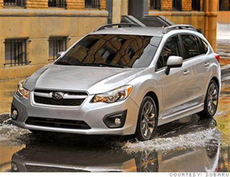 Small Car Subaru Impreza Consumer Reports Names Most