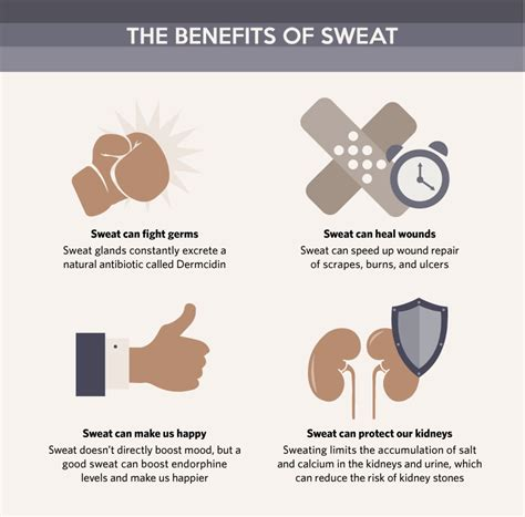 Why Do You Get Sweats When Detoxing by The Benefits Of Sweat Fix
