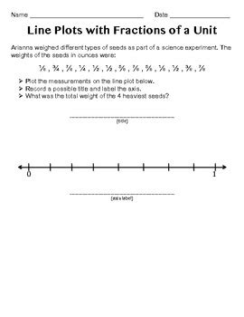 Line Plot With Fractions Worksheets by Line Plots With Fractions Of A Unit 2 By Jersey