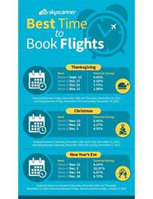 when is the best time to buy a new car when is the best time to buy flights it s not