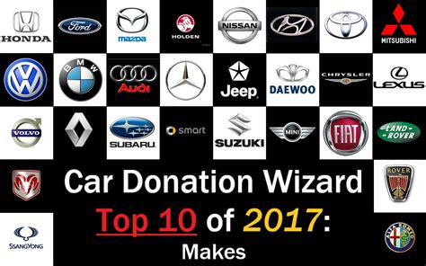 top  car brands donated  charity   car