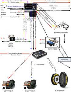 nissan 370z forum zuppy51 s album wiring diagram for stereo system picture