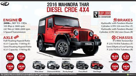 mahindra thar 2016 facts 2016 mahindra thar diesel crde 4x4