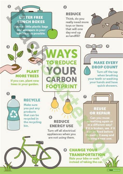 7 Ways To Cut Your Carbon Emissions by Ways To Reduce Your Carbon Footprint Poster Teaching